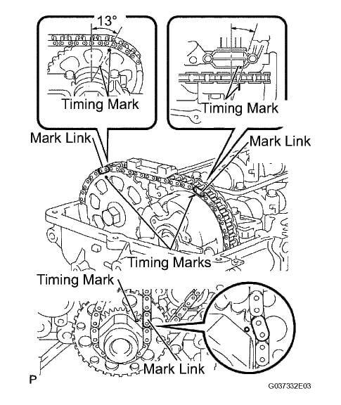 imagenes del orden de encendido ford expedition 5 4