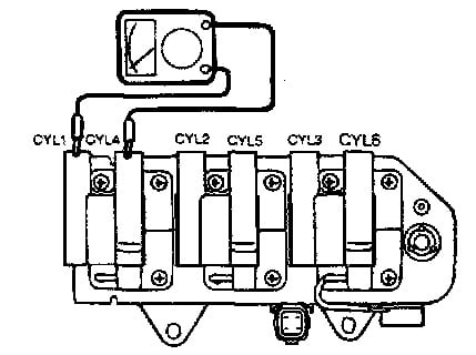Wiring Diagram Additionally Dodge Grand Caravan On together with Oil Filter Location On 2012 Toyota Camry furthermore Dodge Magnum Hemi Engine Diagram in addition Hyundai Sonata Gls Engine Diagram also Wiring Diagram Additionally Dodge Grand Caravan On. on 2007 dodge caliber fuse box diagram