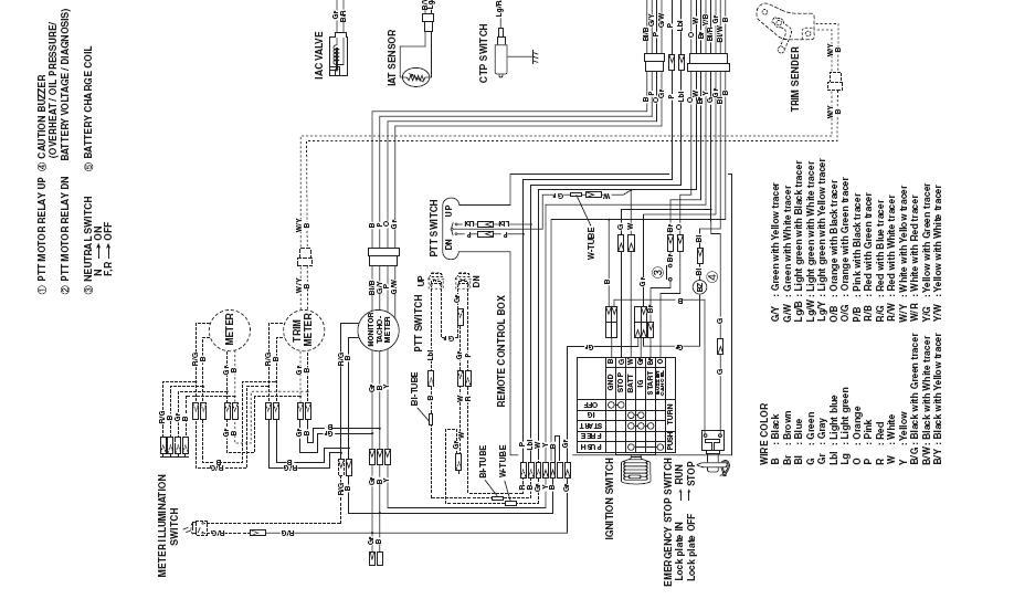 como conectar un cuentarevoluciones suzuki a un motor suzuki
