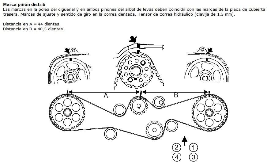 tengo un subaru legacy 1992 1 8  motor ej18b le cambi u00c8 correa