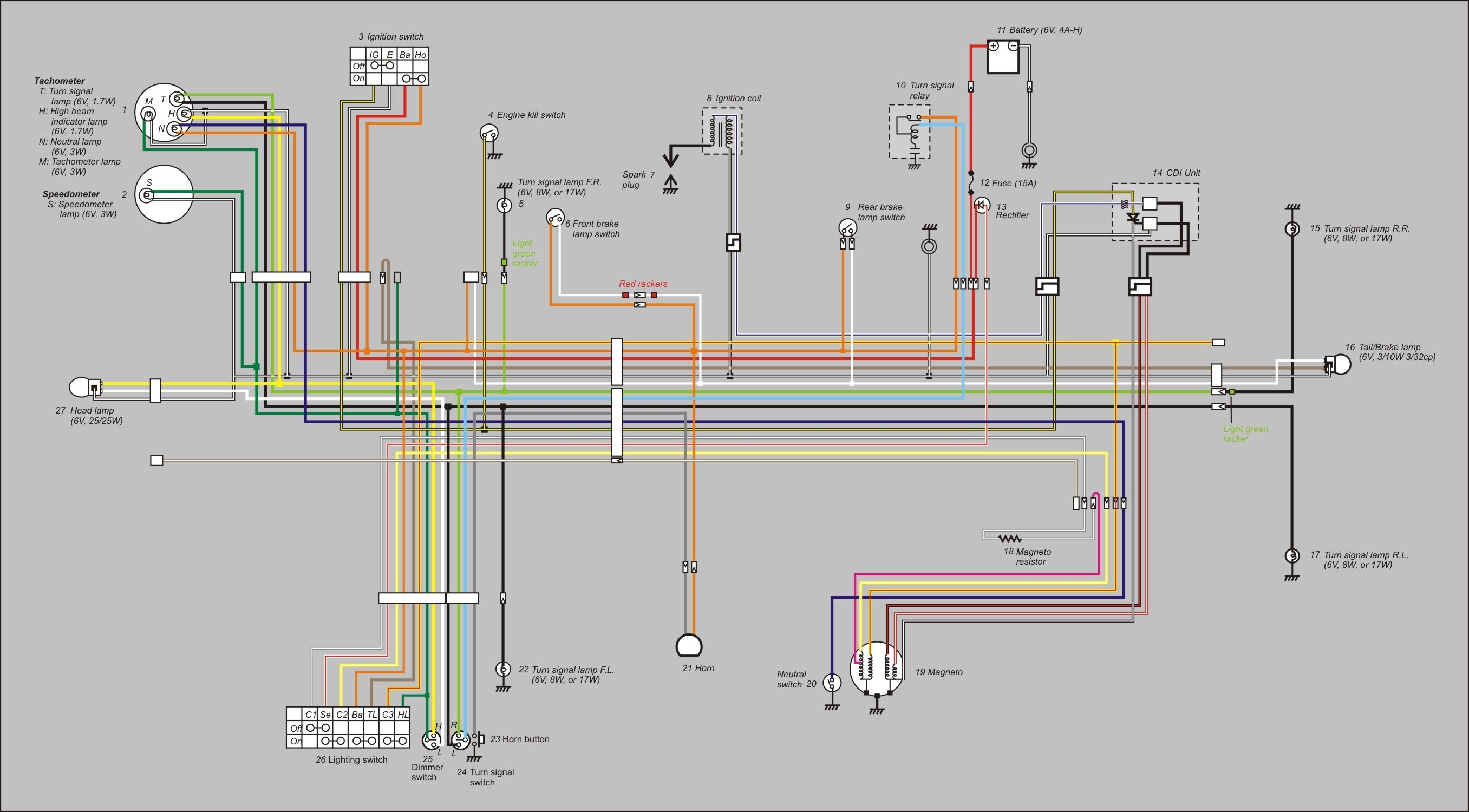predator dx2 wiring diagram   27 wiring diagram images
