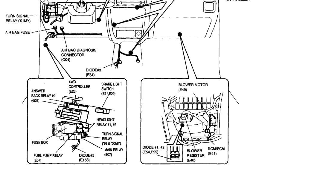 suzuki fuse box suzuki ecm fuse wiring diagram