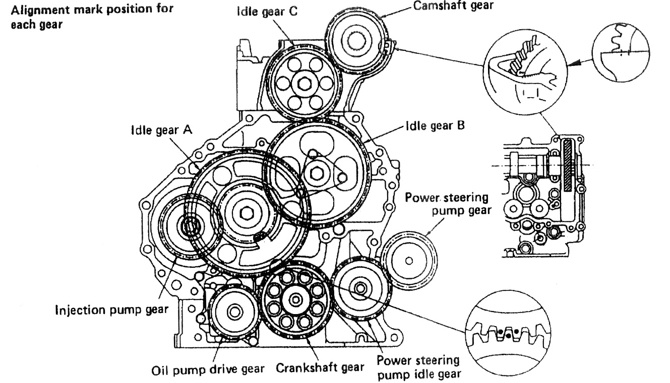 2 0 sohc ford timing marks diagram