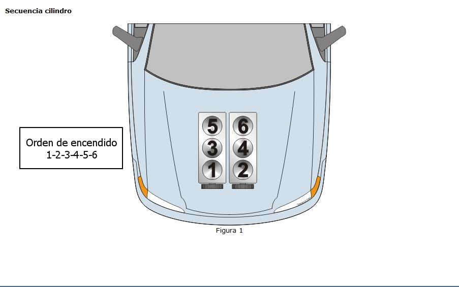 encendido motor: