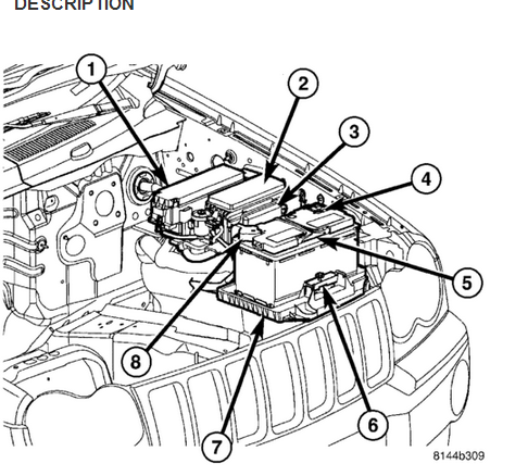 jeep cherok diagrama de distribucion  jeep  auto parts