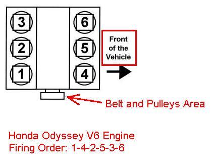 2005 Honda Pilot 3 5 Firing Order Autos Post