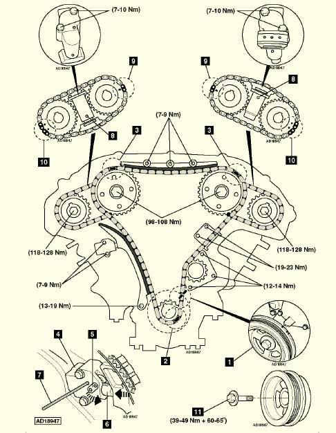 Necesito El Diagrama Para Las Cadenas De Tiempo De La Nissan