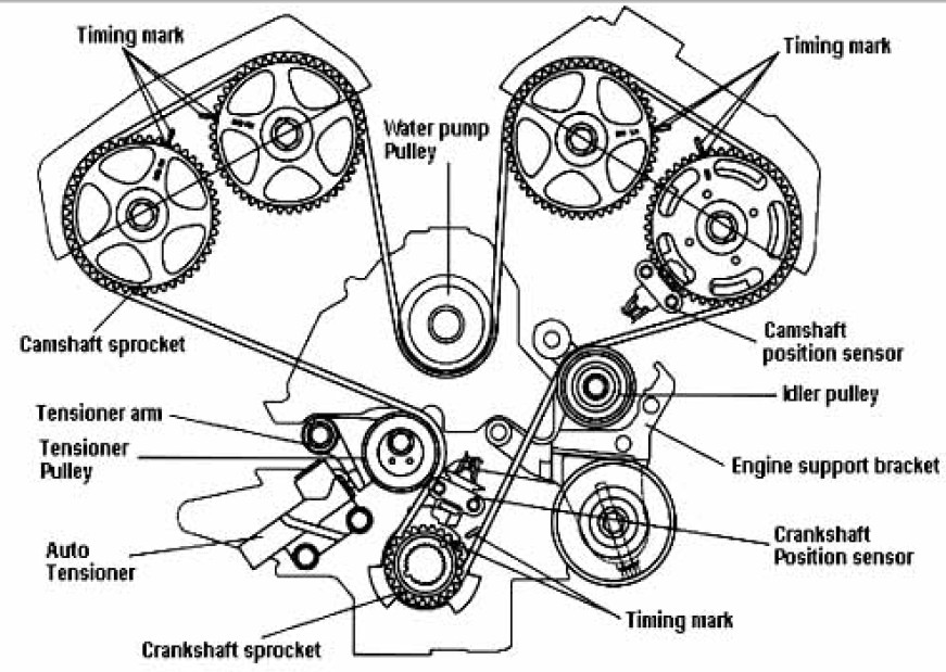2003 gmc envoy belt diagram