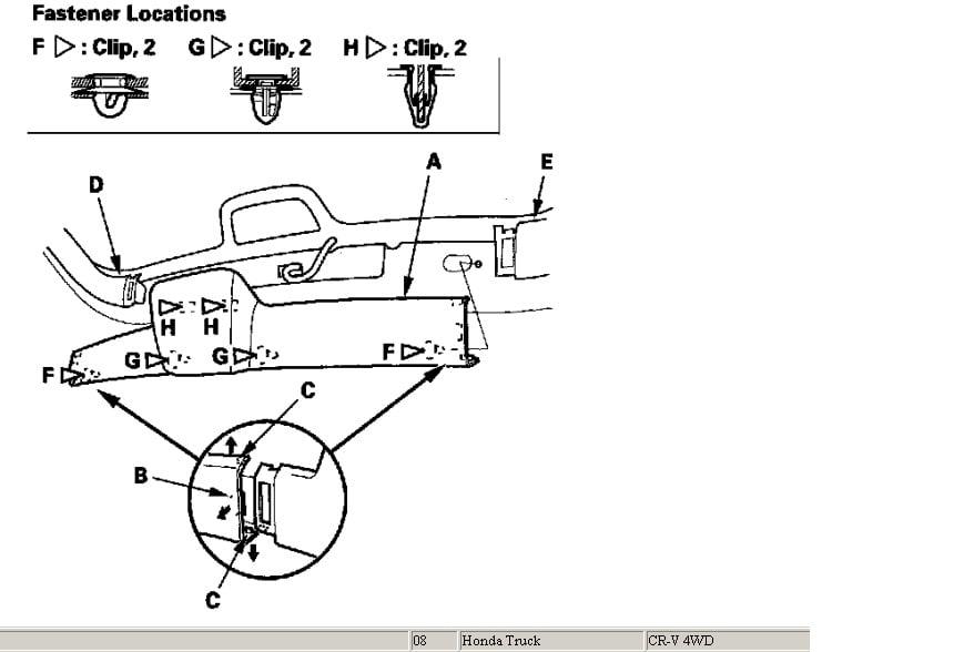 La Puerta Trasera De Un Honda Cr V No Cierra Bien Pues El