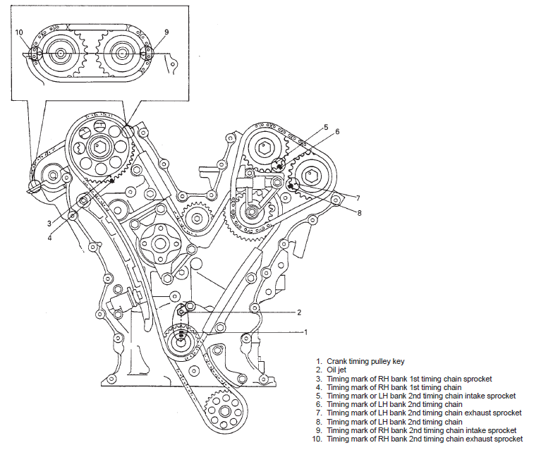 Suzuki Timing Chain Replacement Imageresizertool Com